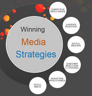 winning-media-strategy